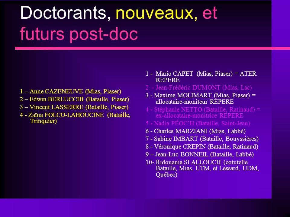 Doctorants, nouveaux, et futurs post-doc 1 – Anne CAZENEUVE (Mias, Piaser) 2 – Edwin BERLUCCHI (Bataille, Piaser) 3 – Vincent LASSERRE (Bataille, Piaser) 4 - Zaïna FOLCO-LAHOUCINE (Bataille, Trinquier) 1 - Mario CAPET (Mias, Piaser) = ATER REPERE 2 - Jean-Frédéric DUMONT (Mias, Lac) 3 - Maxime MOLIMART (Mias, Piaser) = allocataire-moniteur REPERE 4 - Stéphanie NETTO (Bataille, Ratinaud) = ex-allocataire-monitrice REPERE 5 - Nadia PÉOCH (Bataille, Saint-Jean) 6 - Charles MARZIANI (Mias, Labbé) 7 - Sabine IMBART (Bataille, Bouyssières) 8 - Véronique CREPIN (Bataille, Ratinaud) 9 – Jean-Luc BONNEIL (Bataille, Labbé) 10- Ridouania SI ALLOUCH (cotutelle Bataille, Mias, UTM, et Lessard, UDM, Québec)