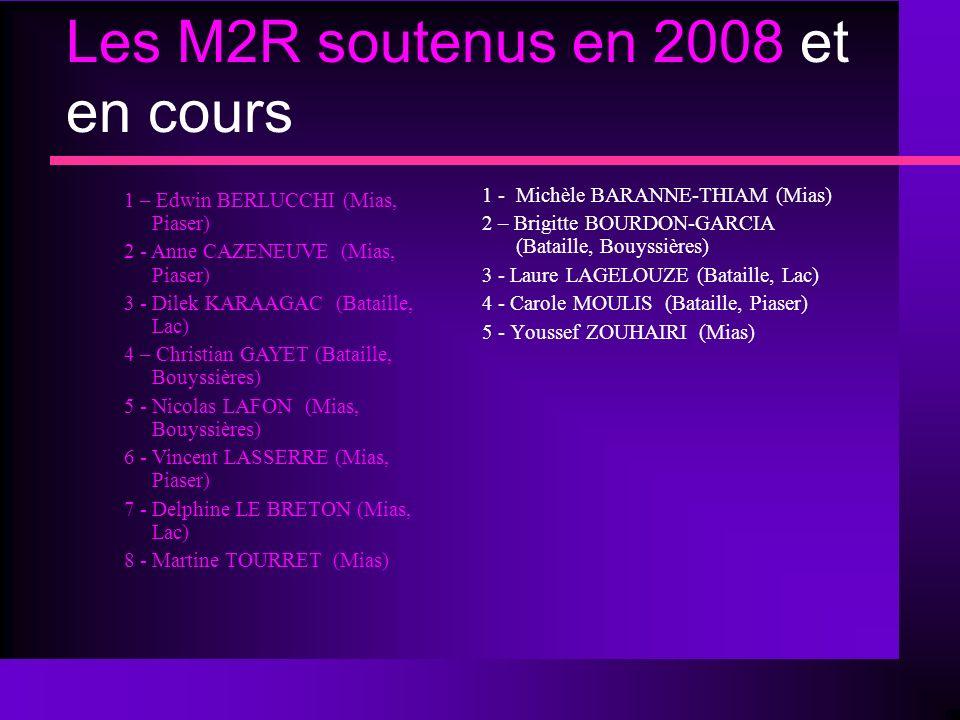 Les M2R soutenus en 2008 et en cours 1 - Michèle BARANNE-THIAM (Mias) 2 – Brigitte BOURDON-GARCIA (Bataille, Bouyssières) 3 - Laure LAGELOUZE (Bataille, Lac) 4 - Carole MOULIS (Bataille, Piaser) 5 - Youssef ZOUHAIRI (Mias) 1 – Edwin BERLUCCHI (Mias, Piaser) 2 - Anne CAZENEUVE (Mias, Piaser) 3 - Dilek KARAAGAC (Bataille, Lac) 4 – Christian GAYET (Bataille, Bouyssières) 5 - Nicolas LAFON (Mias, Bouyssières) 6 - Vincent LASSERRE (Mias, Piaser) 7 - Delphine LE BRETON (Mias, Lac) 8 - Martine TOURRET (Mias)
