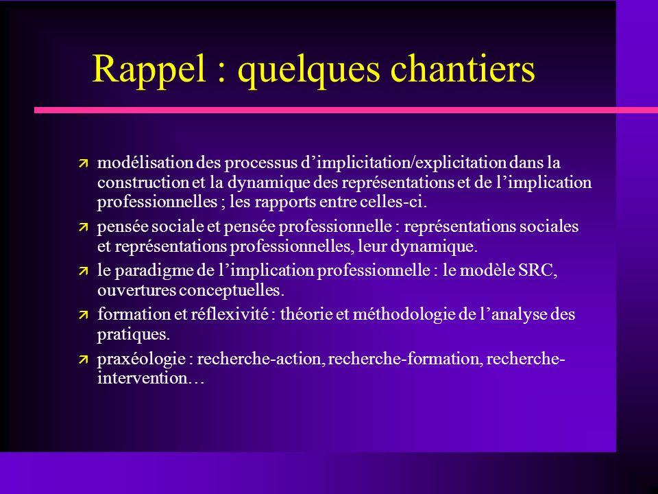 modélisation des processus dimplicitation/explicitation dans la construction et la dynamique des représentations et de limplication professionnelles ; les rapports entre celles-ci.