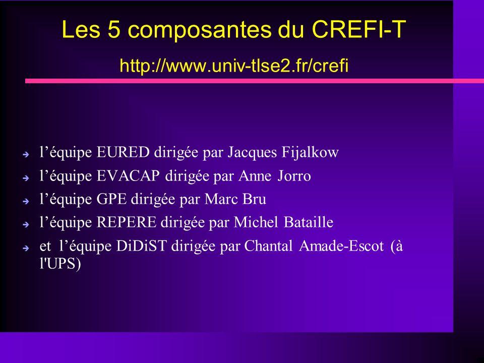 Thèses, histoire (suite 17) 6 - PRAGNERE Henriette et Michel.