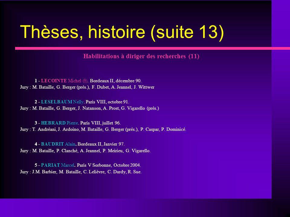 Thèses, histoire (suite 13) Habilitations à diriger des recherches (11) 1 - LECOINTE Michel ( ƚ ).