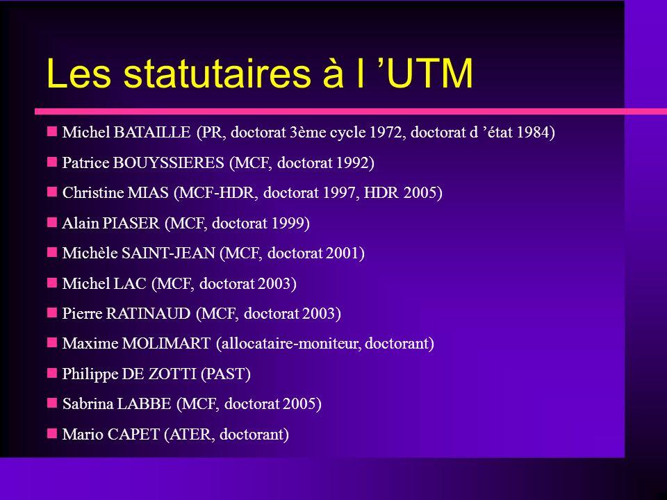 Les « post-doc » Geneviève LAPORTE-MITJANA (doctorat octobre 2005) Stéphane MEURISSE (doctorat mai 2008) Thierry MULIN (doctorat septembre 2008) Bernard RÉGLAT (doctorat mai 2008) Vanessa VIDALLER (doctorat décembre 2006) =ex-ATER REPERE