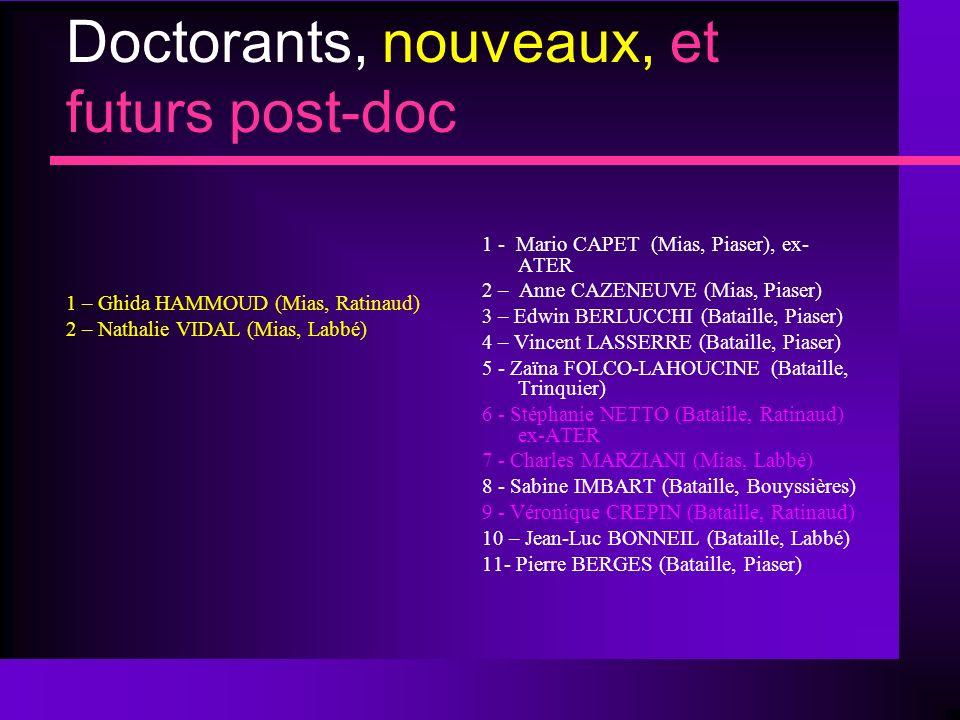 Doctorants, nouveaux, et futurs post-doc 1 – Ghida HAMMOUD (Mias, Ratinaud) 2 – Nathalie VIDAL (Mias, Labbé) 1 - Mario CAPET (Mias, Piaser), ex- ATER 2 – Anne CAZENEUVE (Mias, Piaser) 3 – Edwin BERLUCCHI (Bataille, Piaser) 4 – Vincent LASSERRE (Bataille, Piaser) 5 - Zaïna FOLCO-LAHOUCINE (Bataille, Trinquier) 6 - Stéphanie NETTO (Bataille, Ratinaud) ex-ATER 7 - Charles MARZIANI (Mias, Labbé) 8 - Sabine IMBART (Bataille, Bouyssières) 9 - Véronique CREPIN (Bataille, Ratinaud) 10 – Jean-Luc BONNEIL (Bataille, Labbé) 11- Pierre BERGES (Bataille, Piaser)