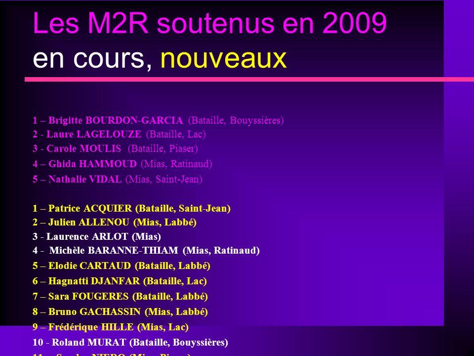 Les M2R soutenus en 2009 en cours, nouveaux 1 – Brigitte BOURDON-GARCIA (Bataille, Bouyssières) 2 - Laure LAGELOUZE (Bataille, Lac) 3 - Carole MOULIS (Bataille, Piaser) 4 – Ghida HAMMOUD (Mias, Ratinaud) 5 – Nathalie VIDAL (Mias, Saint-Jean) 1 – Patrice ACQUIER (Bataille, Saint-Jean) 2 – Julien ALLENOU (Mias, Labbé) 3 - Laurence ARLOT (Mias) 4 - Michèle BARANNE-THIAM (Mias, Ratinaud) 5 – Elodie CARTAUD (Bataille, Labbé) 6 – Hagnatti DJANFAR (Bataille, Lac) 7 – Sara FOUGERES (Bataille, Labbé) 8 – Bruno GACHASSIN (Mias, Labbé) 9 – Frédérique HILLE (Mias, Lac) 10 - Roland MURAT (Bataille, Bouyssières) 11 – Sandra NIERO (Mias, Piaser)