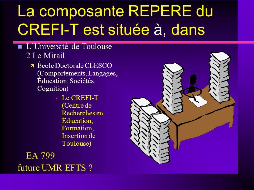 La composante REPERE du CREFI-T est située à, dans LUniversité de Toulouse 2 Le Mirail École Doctorale CLESCO (Comportements, Langages, Éducation, Sociétés, Cognition) Le CREFI-T (Centre de Recherches en Éducation, Formation, Insertion de Toulouse) EA 799 future UMR EFTS ?