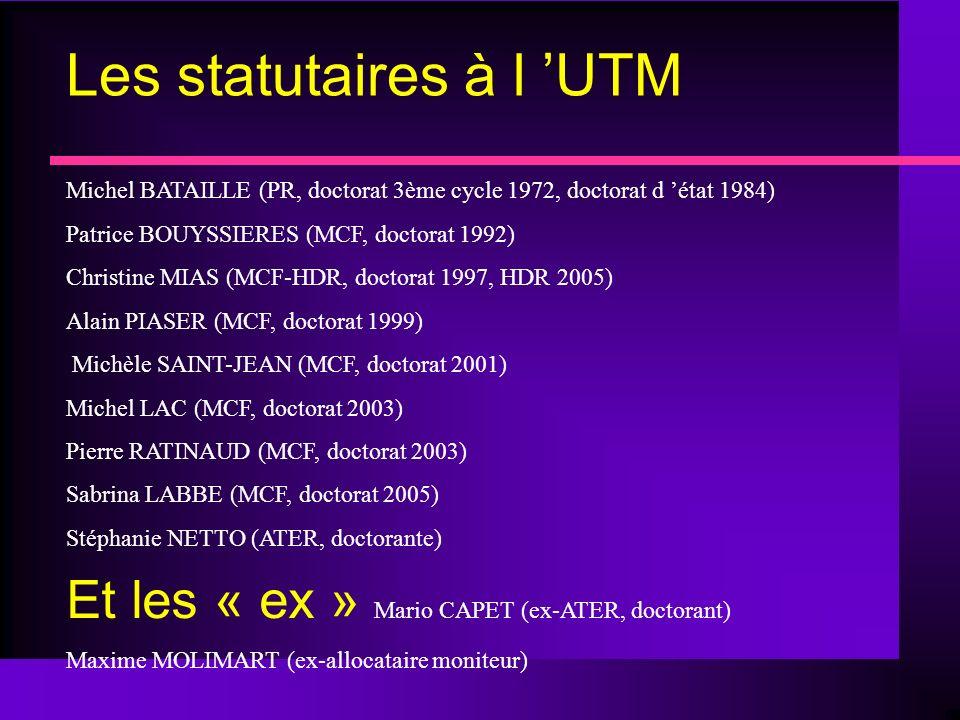 Les statutaires à l UTM Michel BATAILLE (PR, doctorat 3ème cycle 1972, doctorat d état 1984) Patrice BOUYSSIERES (MCF, doctorat 1992) Christine MIAS (MCF-HDR, doctorat 1997, HDR 2005) Alain PIASER (MCF, doctorat 1999) Michèle SAINT-JEAN (MCF, doctorat 2001) Michel LAC (MCF, doctorat 2003) Pierre RATINAUD (MCF, doctorat 2003) Sabrina LABBE (MCF, doctorat 2005) Stéphanie NETTO (ATER, doctorante) Et les « ex » Mario CAPET (ex-ATER, doctorant) Maxime MOLIMART (ex-allocataire moniteur)
