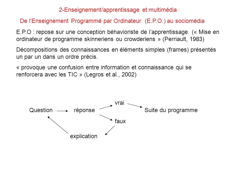 2-Enseignement/apprentissage et multimédia De lEnseignement Programmé par Ordinateur (E.P.O.) au sociomédia E.P.O : repose sur une conception béhavior