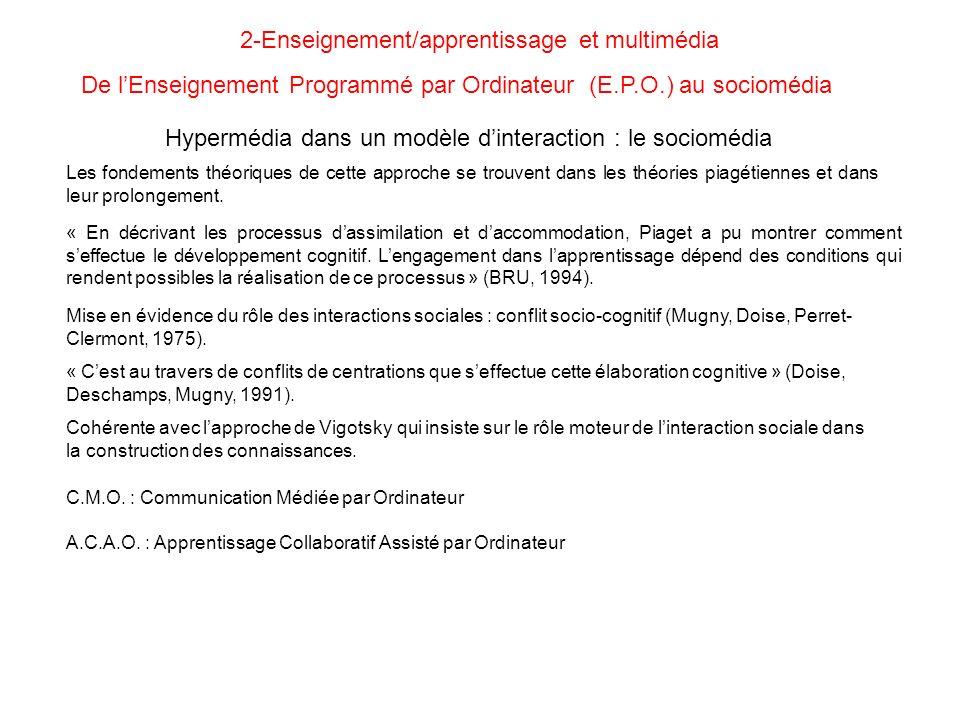 De lEnseignement Programmé par Ordinateur (E.P.O.) au sociomédia Hypermédia dans un modèle dinteraction : le sociomédia Les fondements théoriques de c