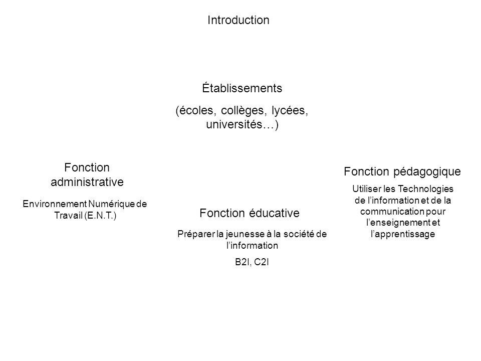 Établissements (écoles, collèges, lycées, universités…) Fonction administrative Fonction éducative Fonction pédagogique Environnement Numérique de Tra