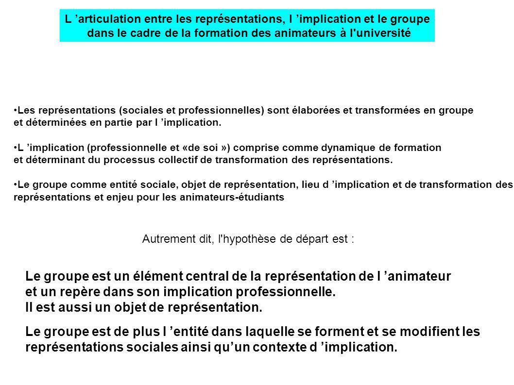 L articulation entre les représentations, l implication et le groupe dans le cadre de la formation des animateurs à l'université Les représentations (