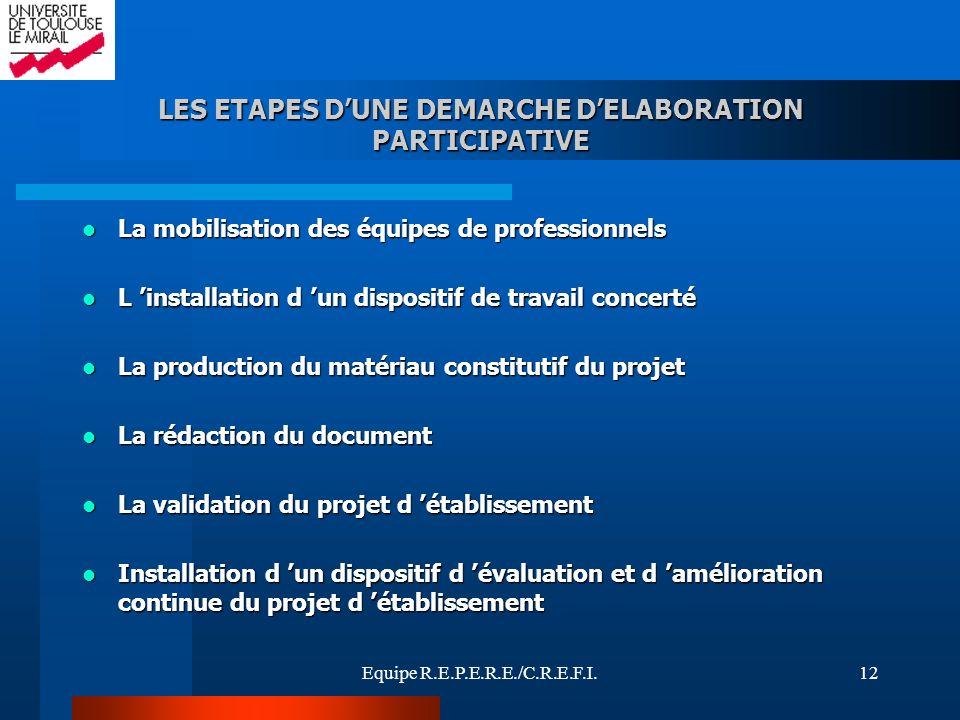 Equipe R.E.P.E.R.E./C.R.E.F.I.12 LES ETAPES DUNE DEMARCHE DELABORATION PARTICIPATIVE La mobilisation des équipes de professionnels La mobilisation des