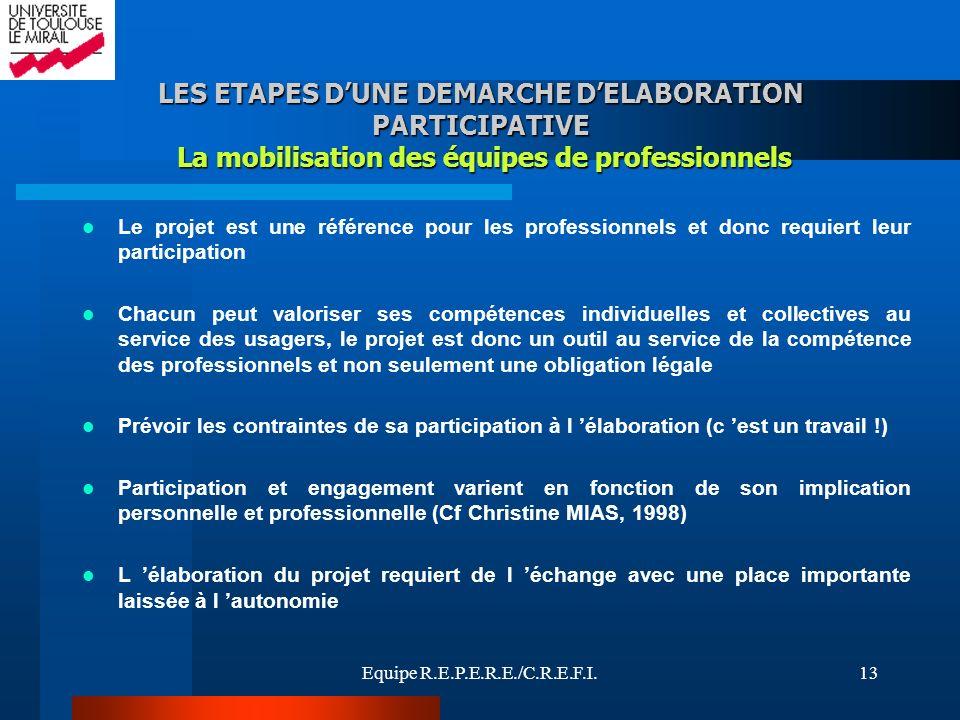 Equipe R.E.P.E.R.E./C.R.E.F.I.13 LES ETAPES DUNE DEMARCHE DELABORATION PARTICIPATIVE La mobilisation des équipes de professionnels Le projet est une r