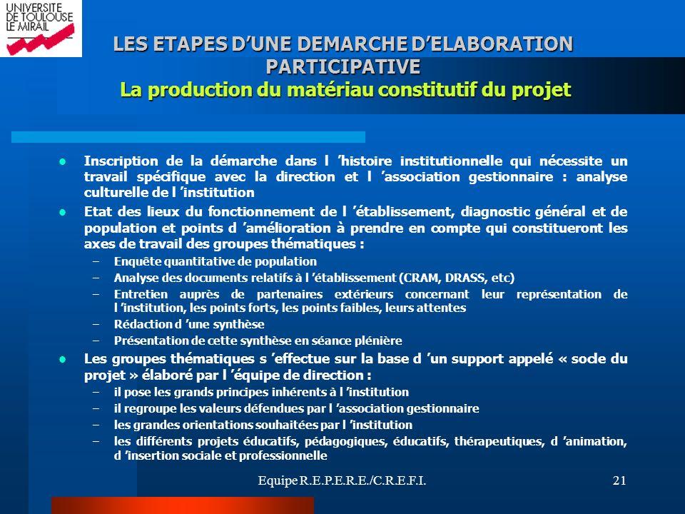 Equipe R.E.P.E.R.E./C.R.E.F.I.21 LES ETAPES DUNE DEMARCHE DELABORATION PARTICIPATIVE La production du matériau constitutif du projet Inscription de la