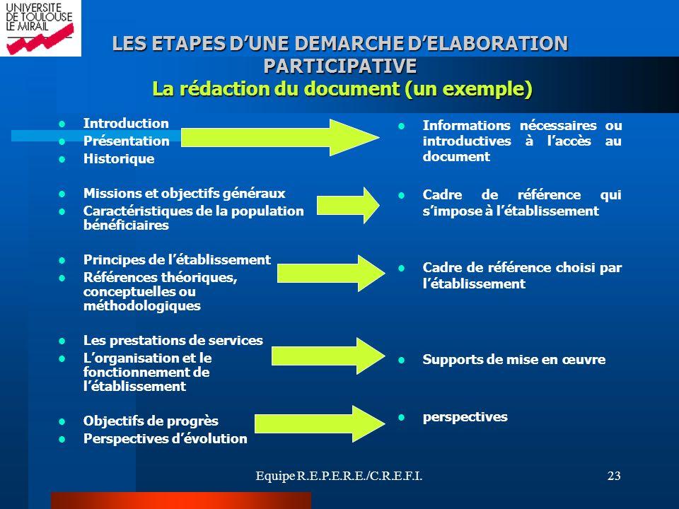 Equipe R.E.P.E.R.E./C.R.E.F.I.23 LES ETAPES DUNE DEMARCHE DELABORATION PARTICIPATIVE La rédaction du document (un exemple) Introduction Présentation H
