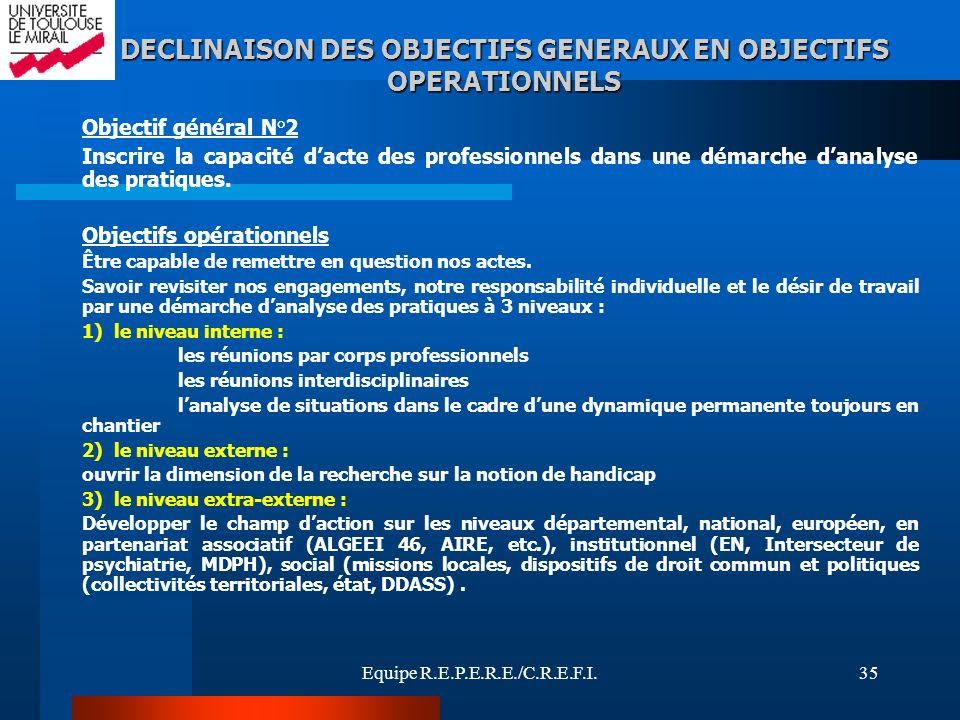 Equipe R.E.P.E.R.E./C.R.E.F.I.35 DECLINAISON DES OBJECTIFS GENERAUX EN OBJECTIFS OPERATIONNELS Objectif général N°2 Inscrire la capacité dacte des pro