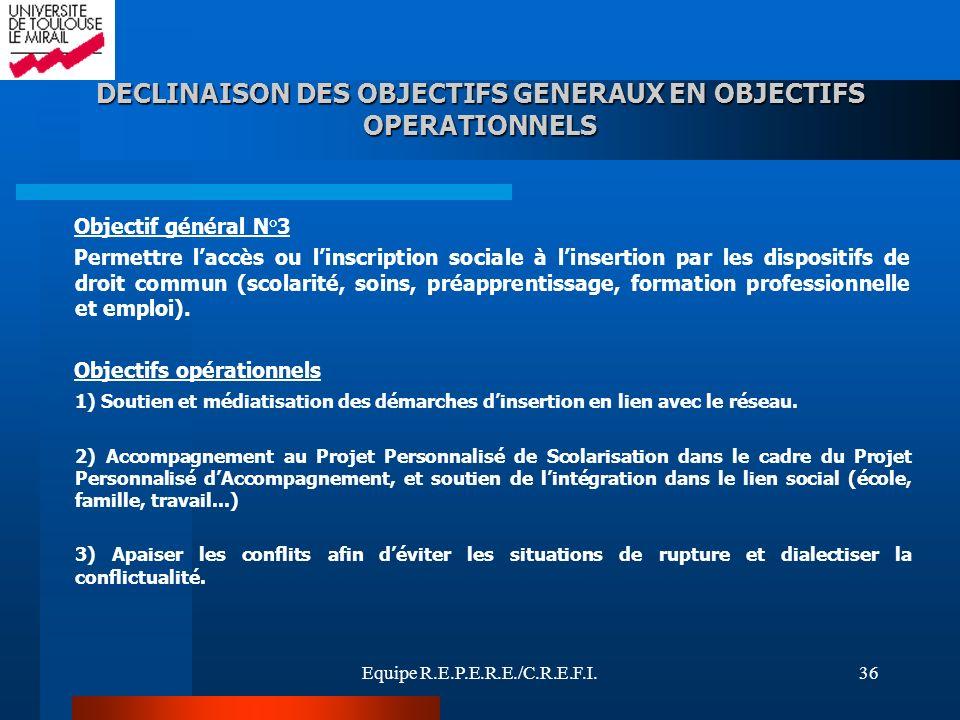 Equipe R.E.P.E.R.E./C.R.E.F.I.36 DECLINAISON DES OBJECTIFS GENERAUX EN OBJECTIFS OPERATIONNELS Objectif général N°3 Permettre laccès ou linscription s