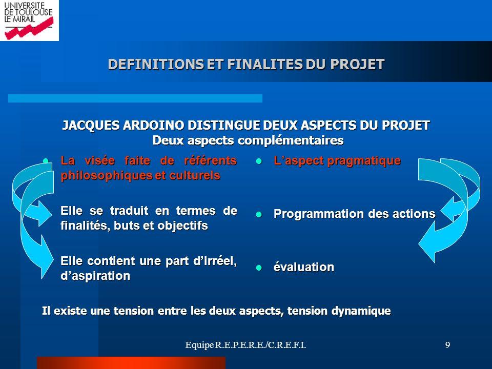 Equipe R.E.P.E.R.E./C.R.E.F.I.10 QUELQUES ELEMENTS METHODOLOGIQUES DELABORATION ET DE REALISATION DUN PROJET Son mode d élaboration ne peut se réduire à un document reprenant les obligations réglementaires et administratives Le projet ne peut pas refléter les seules positions d une direction Conditions préalables à une démarche de projet ( J-P.
