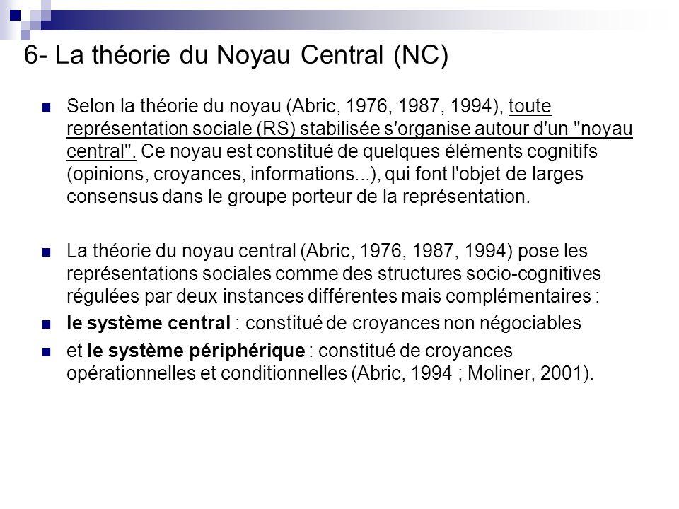 6- La théorie du Noyau Central (NC) Selon la théorie du noyau (Abric, 1976, 1987, 1994), toute représentation sociale (RS) stabilisée s organise autour d un noyau central .