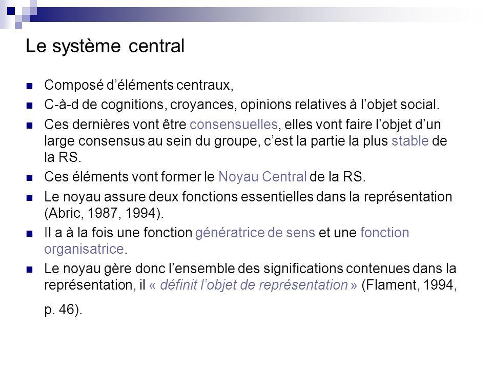 Le système central Composé déléments centraux, C-à-d de cognitions, croyances, opinions relatives à lobjet social.