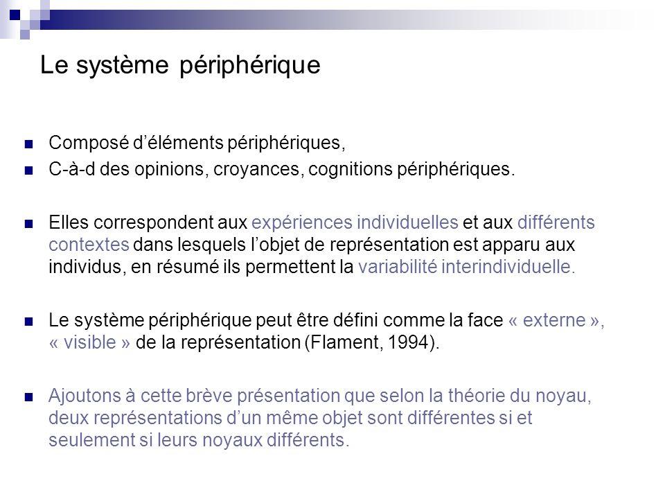Le système périphérique Composé déléments périphériques, C-à-d des opinions, croyances, cognitions périphériques.