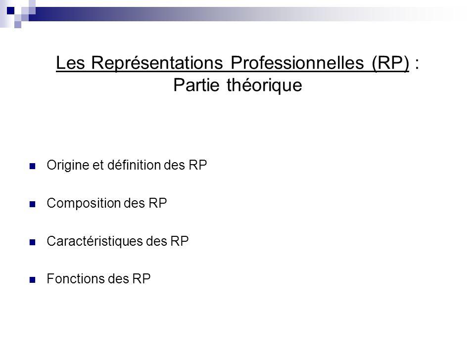 Les Représentations Professionnelles (RP) : Partie théorique Origine et définition des RP Composition des RP Caractéristiques des RP Fonctions des RP