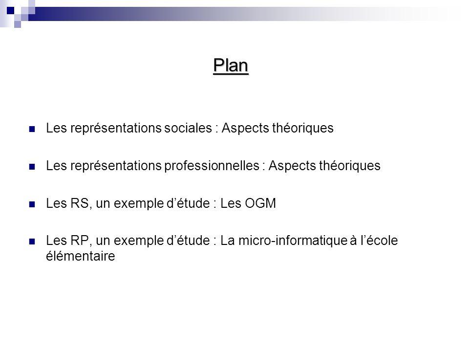 Plan Les représentations sociales : Aspects théoriques Les représentations professionnelles : Aspects théoriques Les RS, un exemple détude : Les OGM Les RP, un exemple détude : La micro-informatique à lécole élémentaire