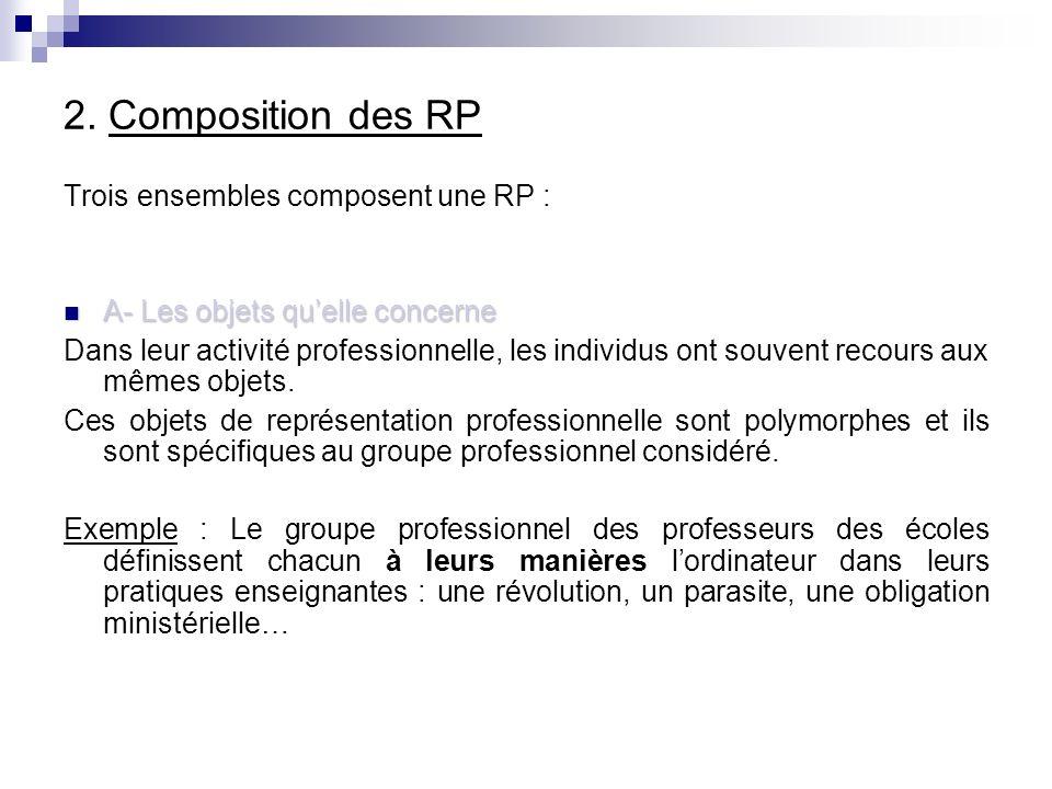 2. Composition des RP Trois ensembles composent une RP : A- Les objets quelle concerne A- Les objets quelle concerne Dans leur activité professionnell