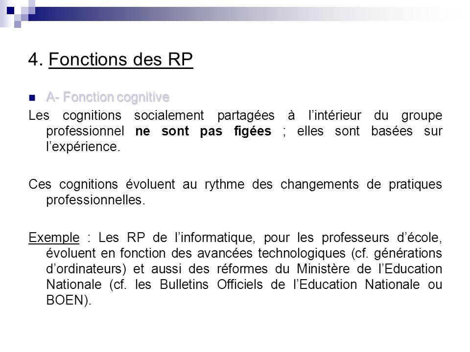 4. Fonctions des RP A- Fonction cognitive A- Fonction cognitive Les cognitions socialement partagées à lintérieur du groupe professionnel ne sont pas