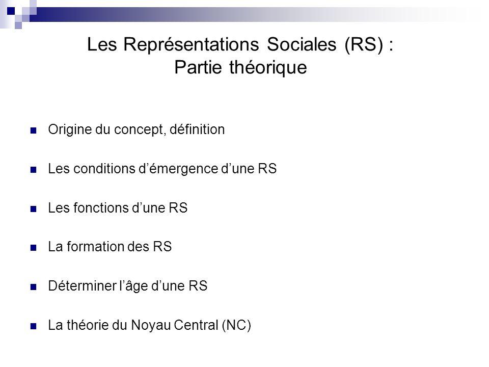 Les Représentations Sociales (RS) : Partie théorique Origine du concept, définition Les conditions démergence dune RS Les fonctions dune RS La formation des RS Déterminer lâge dune RS La théorie du Noyau Central (NC)