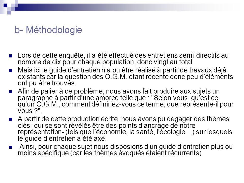 b- Méthodologie Lors de cette enquête, il a été effectué des entretiens semi-directifs au nombre de dix pour chaque population, donc vingt au total.