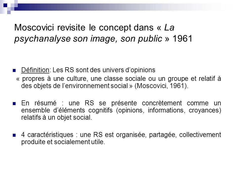 Moscovici revisite le concept dans « La psychanalyse son image, son public » 1961 Définition: Les RS sont des univers dopinions « propres à une culture, une classe sociale ou un groupe et relatif à des objets de lenvironnement social » (Moscovici, 1961).