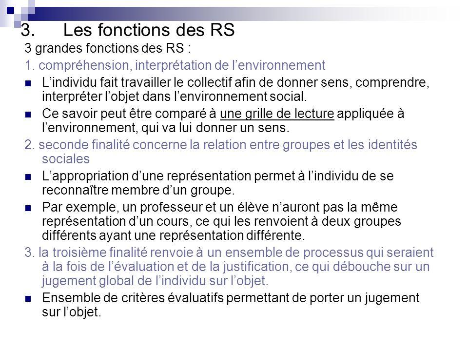3.Les fonctions des RS 3 grandes fonctions des RS : 1.