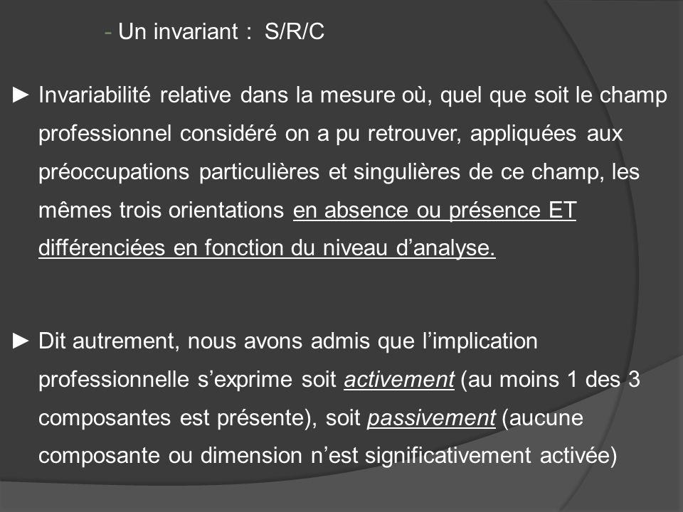 -Un invariant : S/R/C Invariabilité relative dans la mesure où, quel que soit le champ professionnel considéré on a pu retrouver, appliquées aux préoc