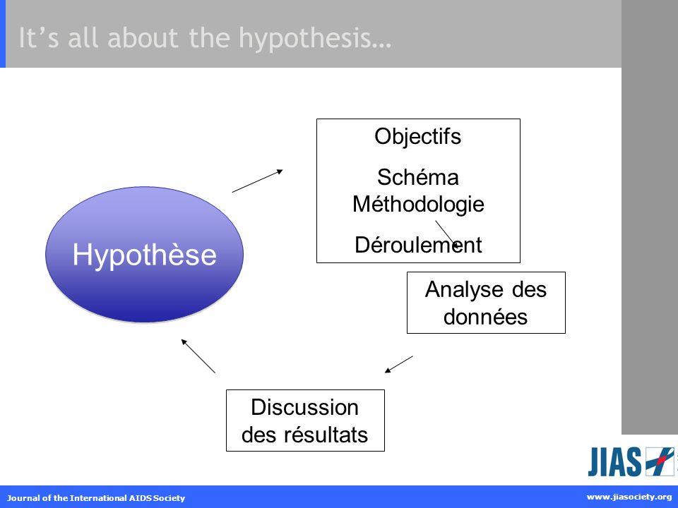www.jiasociety.org Journal of the International AIDS Society Its all about the hypothesis… Hypothèse Analyse des données Objectifs Schéma Méthodologie