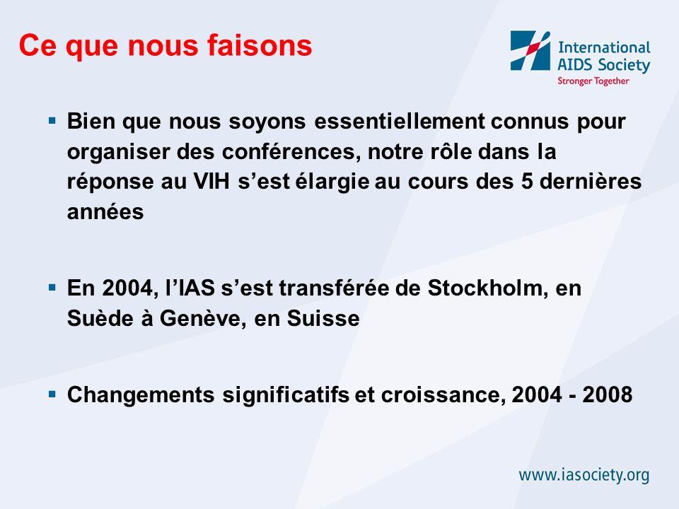 Ce que nous faisons Bien que nous soyons essentiellement connus pour organiser des conférences, notre rôle dans la réponse au VIH sest élargie au cours des 5 dernières années En 2004, lIAS sest transférée de Stockholm, en Suède à Genève, en Suisse Changements significatifs et croissance, 2004 - 2008