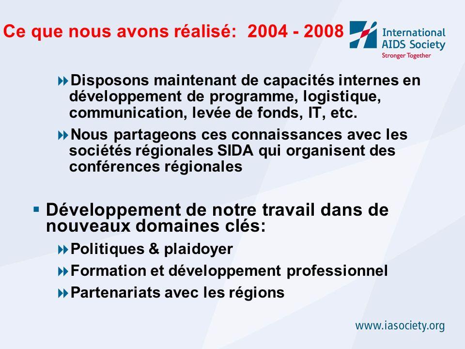 Ce que nous avons réalisé: 2004 - 2008 Disposons maintenant de capacités internes en développement de programme, logistique, communication, levée de f