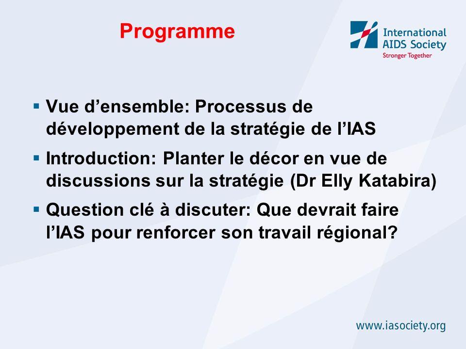 Programme Vue densemble: Processus de développement de la stratégie de lIAS Introduction: Planter le décor en vue de discussions sur la stratégie (Dr Elly Katabira) Question clé à discuter: Que devrait faire lIAS pour renforcer son travail régional