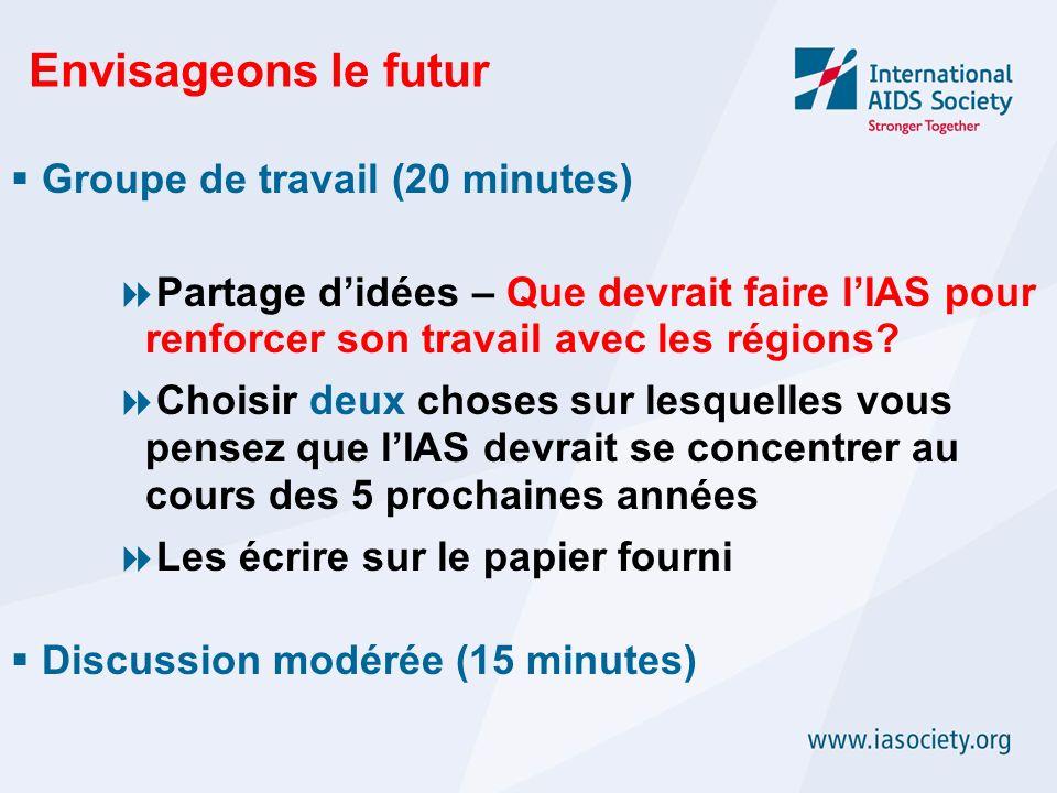Envisageons le futur Groupe de travail (20 minutes) Partage didées – Que devrait faire lIAS pour renforcer son travail avec les régions? Choisir deux