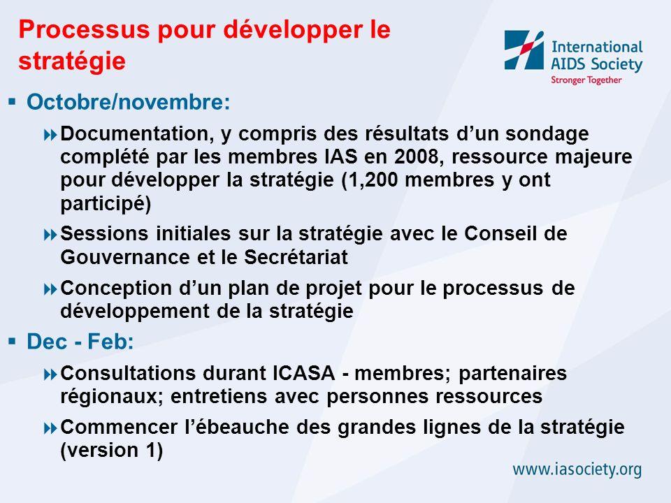 Processus pour développer le stratégie Octobre/novembre: Documentation, y compris des résultats dun sondage complété par les membres IAS en 2008, ress