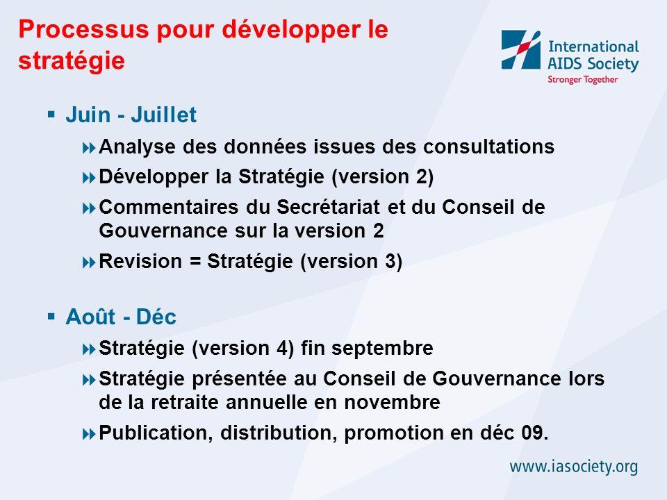 Processus pour développer le stratégie Juin - Juillet Analyse des données issues des consultations Développer la Stratégie (version 2) Commentaires du