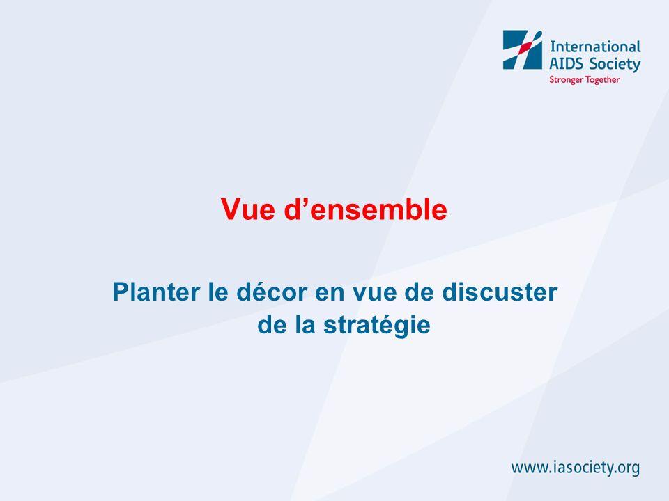 Vue densemble Planter le décor en vue de discuster de la stratégie