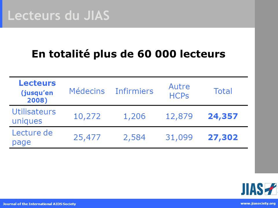 Journal of the International AIDS Society www.jiasociety.org Lecteurs du JIAS En totalité plus de 60 000 lecteurs Lecteurs (jusquen 2008) MédecinsInfi