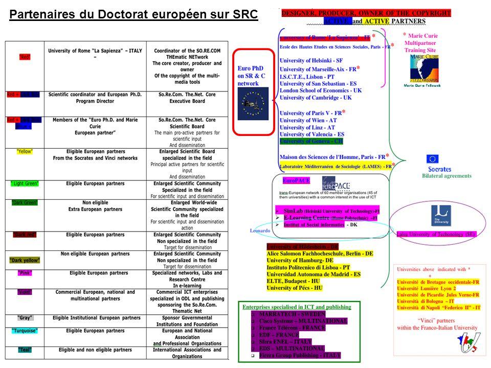 Partenaires du Doctorat européen sur SRC