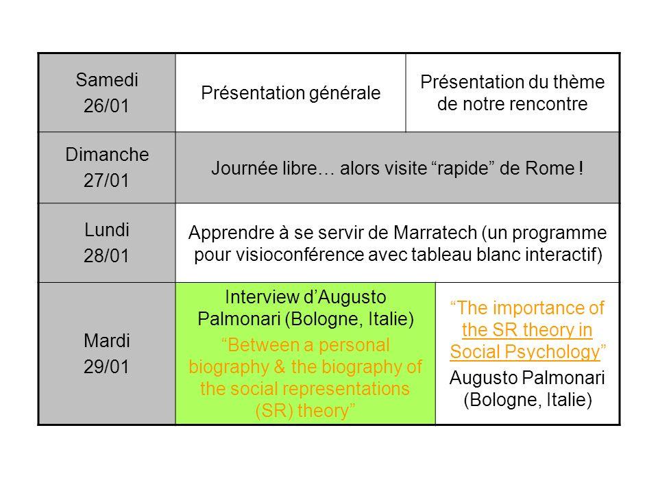Samedi 26/01 Présentation générale Présentation du thème de notre rencontre Dimanche 27/01 Journée libre… alors visite rapide de Rome .