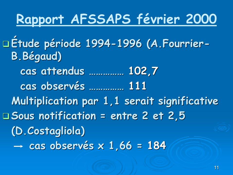 11 Rapport AFSSAPS février 2000 Étude période 1994-1996 (A.Fourrier- B.Bégaud) Étude période 1994-1996 (A.Fourrier- B.Bégaud) cas attendus …………… 102,7