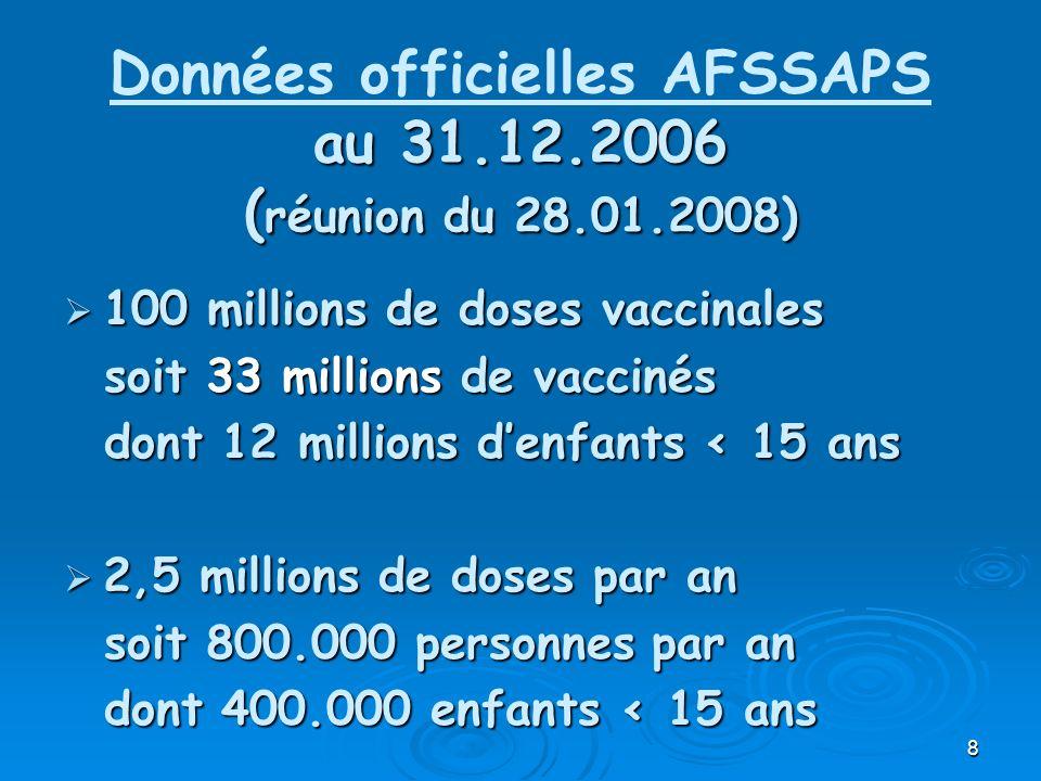 8 au 31.12.2006 ( réunion du 28.01.2008) Données officielles AFSSAPS au 31.12.2006 ( réunion du 28.01.2008) 100 millions de doses vaccinales 100 milli