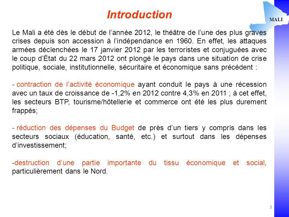 3 Introduction Le Mali a été dès le début de lannée 2012, le théâtre de lune des plus graves crises depuis son accession à lindépendance en 1960.
