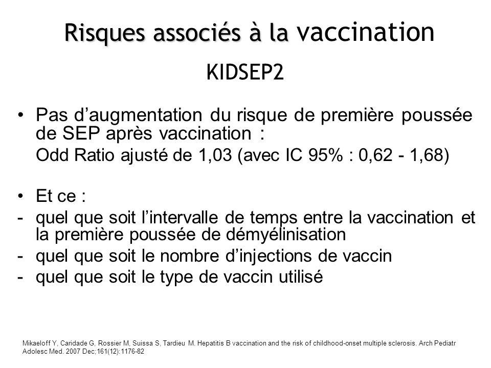 Pas daugmentation du risque de première poussée de SEP après vaccination : Odd Ratio ajusté de 1,03 (avec IC 95% : 0,62 - 1,68) Et ce : -quel que soit