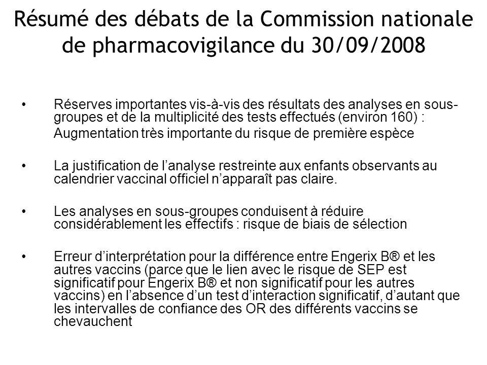 Résumé des débats de la Commission nationale de pharmacovigilance du 30/09/2008 Réserves importantes vis-à-vis des résultats des analyses en sous- gro