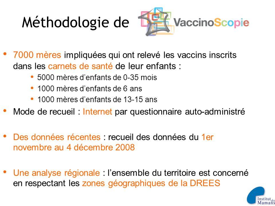 7000 mères impliquées qui ont relevé les vaccins inscrits dans les carnets de santé de leur enfants : 5000 mères denfants de 0-35 mois 1000 mères denf